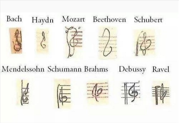 Treble clefs by composers.jpg