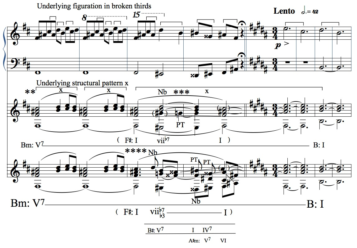 Chopin Etude op 25 no 10 Notatio example 2B.jpg